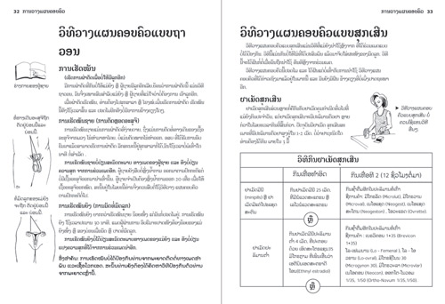 Samples pages from our book: Family Planning